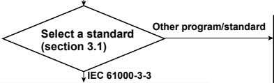 Other program/standard Select a standard (section 3.1) IEC 61000-3-3