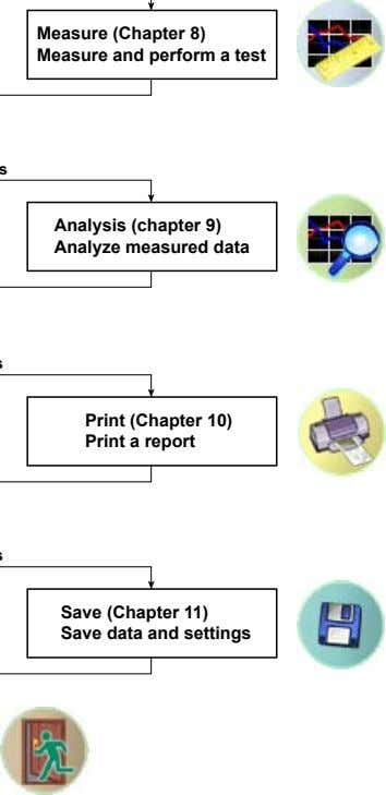menu Yes No Analysis (chapter 9) Analyze measured data The Print item is in the custom