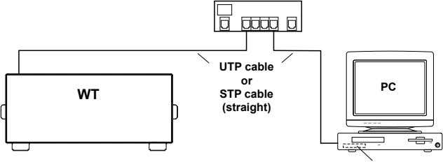 UTP cable or PC WT STP cable (straight)