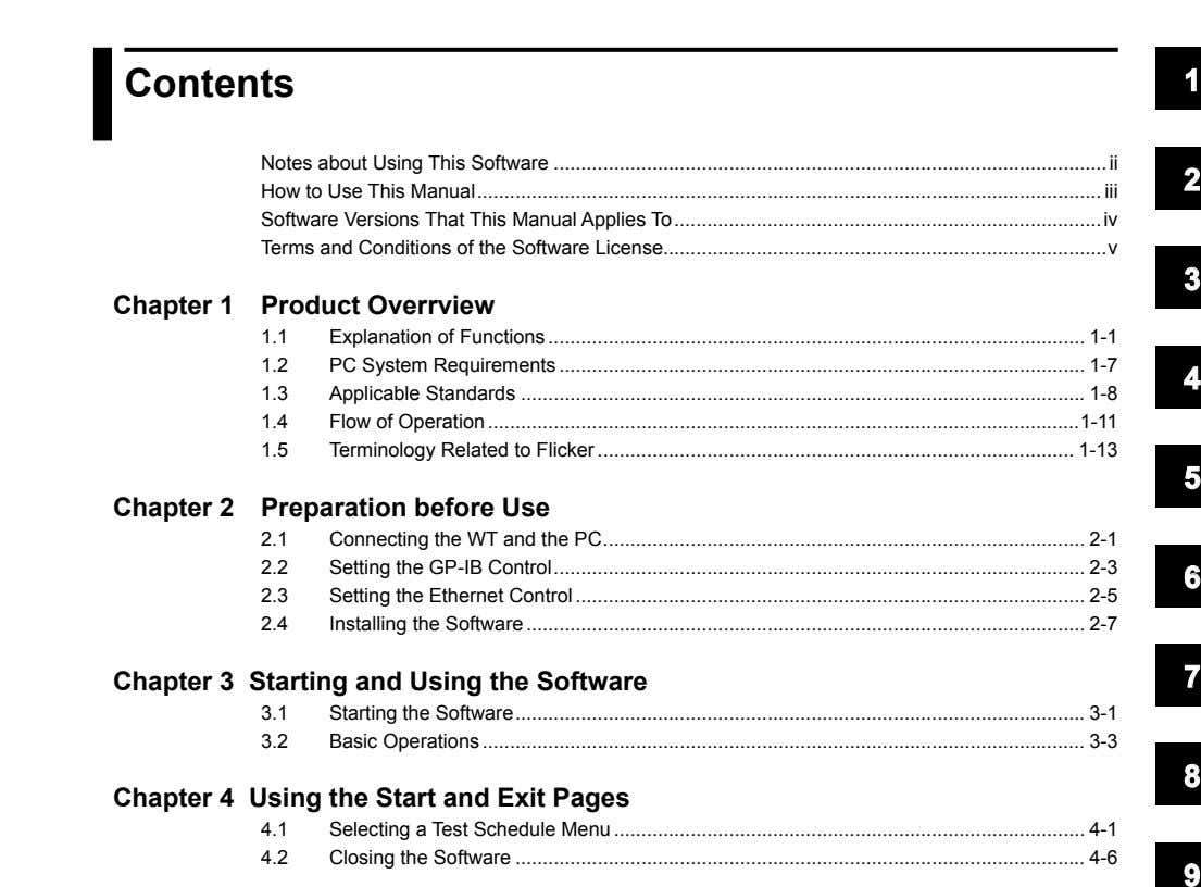Contents 1 Notes about Using This Software How to Use This Manual Software Versions That