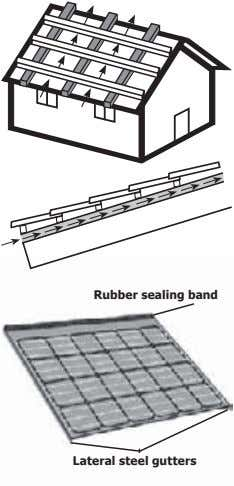 Rubber sealing band Lateral steel gutters