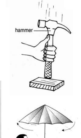 ys cs o u e orm ap er orces o on  The head of hammer