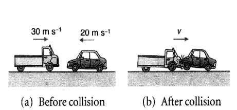 Example Example A truck of mass 1200 kg moving at 30 ms - 1 collides with