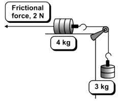 w a r d Resultant Force = The reading of weighing scale = Pulley 1. Find