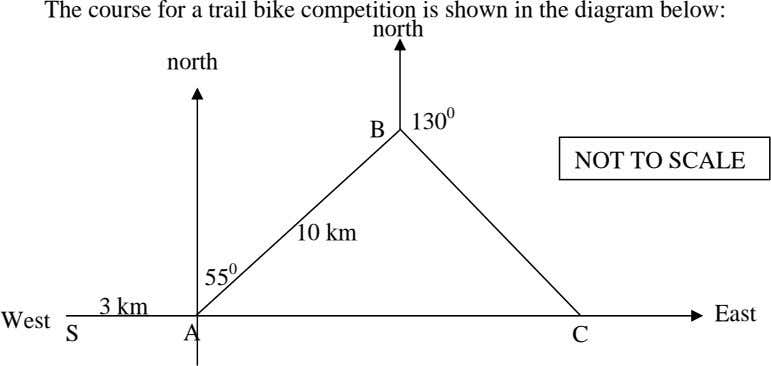 The course for a trail bike competition is shown in the diagram below: north north