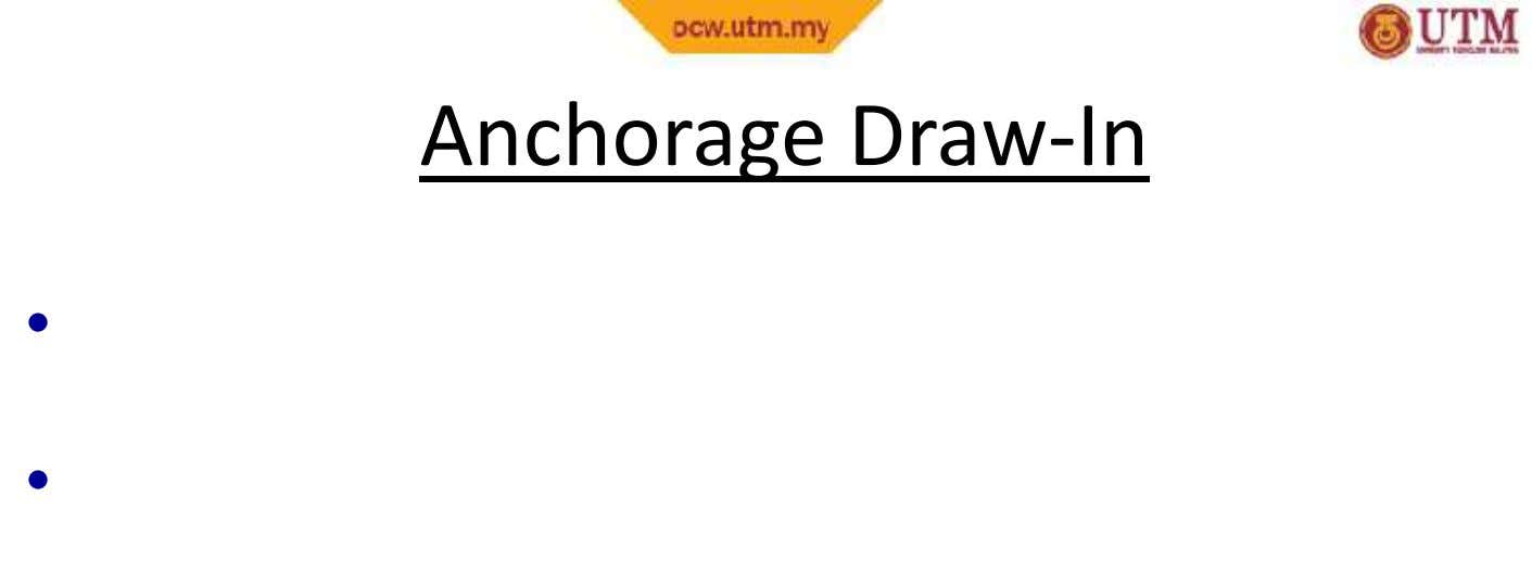 Anchorage Draw-In • •
