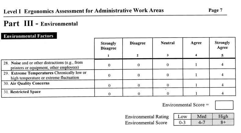 Figure 3.2 Environmental Factors This data indicates perceived employee exposure to environmental factors that may be