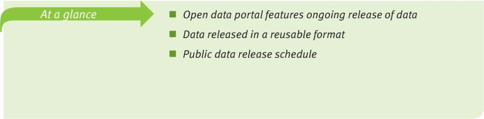 At a glance  Open data portal features ongoing release of data  Data released