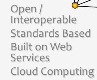 Open / Interoperable Standards Based Built on Web Services Cloud Computing