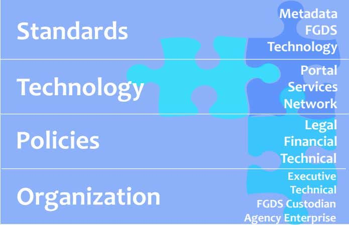 Metadata Standards FGDS Technology Portal Technology Services Network Legal Policies Financial Technical