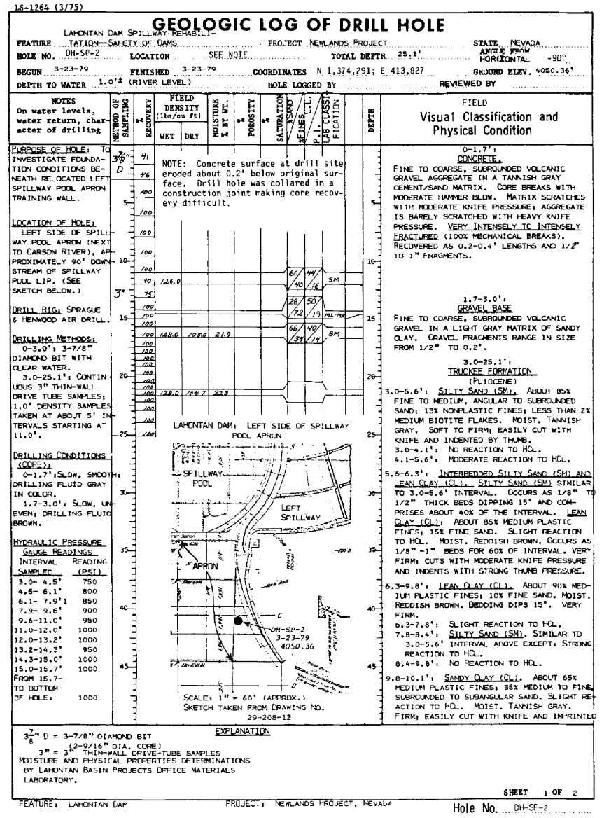 CORE LOGGING Figure 10-3.—Drill hole log, DH-SP-2, sheet 1 of 2. 259