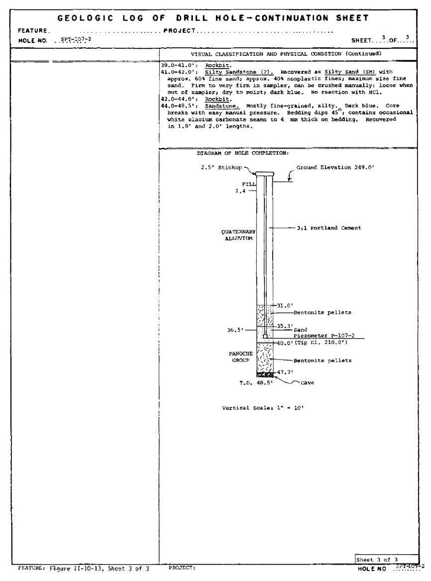 CORE LOGGING Figure 10-4.—Drill hole log, SPT-107-2, sheet 3 of 3. 263