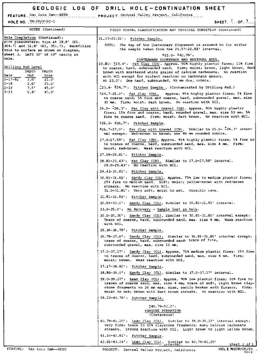 CORE LOGGING Figure 10-5.—Drill hole log, DH-DN/P-60-1, sheet 2 of 3. 271