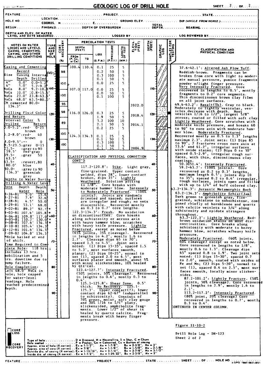FIELD MANUAL Figure 10-1.—Drill hole log, DH-123, sheet 2 of 2. 254
