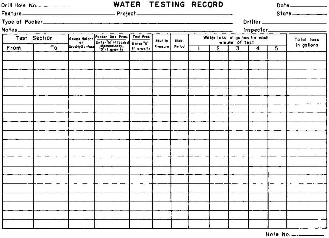 CORE LOGGING 299 Figure 10-7.—Water testing record.