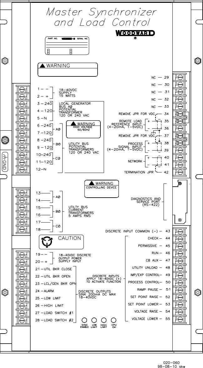 505E Digital Governor Manual 85018V2 Figure 1-6a. Master Synchronizer & Load Control 10 Woodward