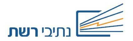 Founded: 15 years ago. The first non profit on the topic in Israel Website: screensaverz.org Single