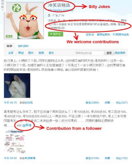 Figure 7: An Illustration of an User Account on Sina Weibo dominated by popular news