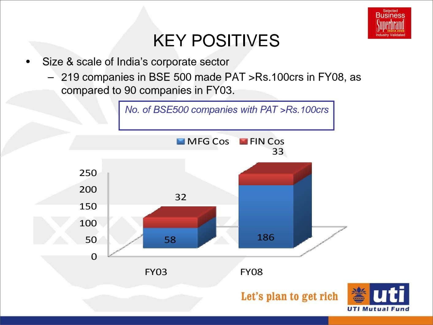 KEY POSITIVES • Size & scale of India's corporate sector – 219 companies in BSE
