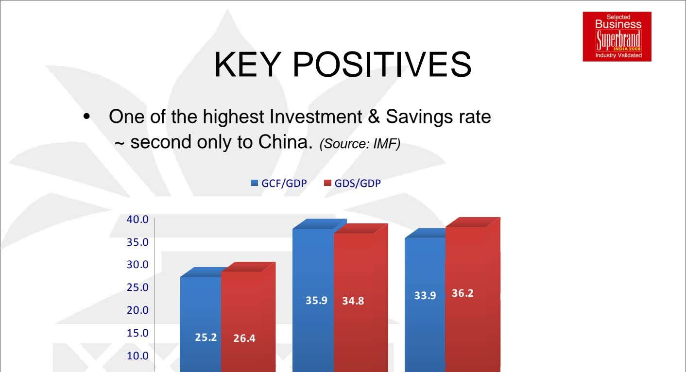 KEY POSITIVES • One of the highest Investment & Savings rate ~ second only to