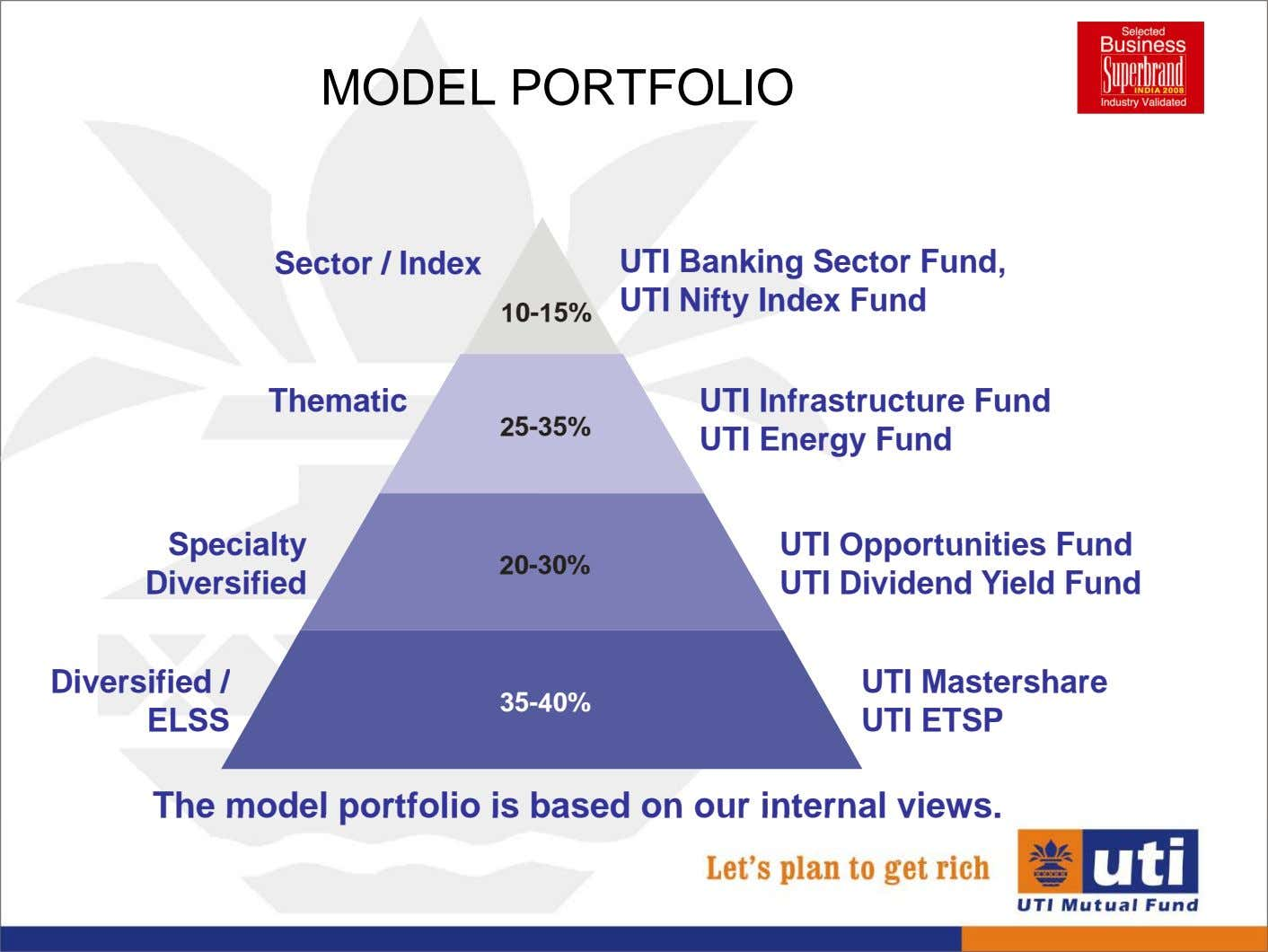 MODEL PORTFOLIO Sector / Index UTI Banking Sector Fund , UTI Nifty Index Fund 10-15%