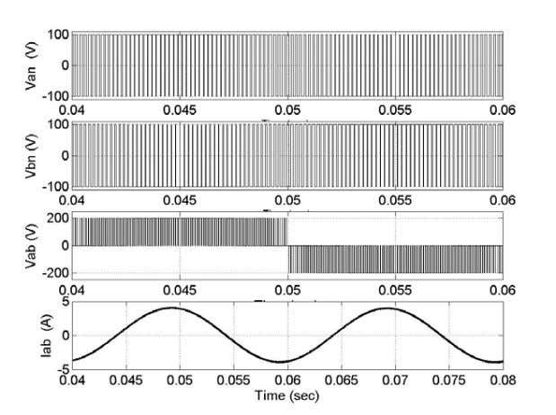 pulses for S 1 1 (c) switching pulses for S 2 1 . (a) (b) (c)