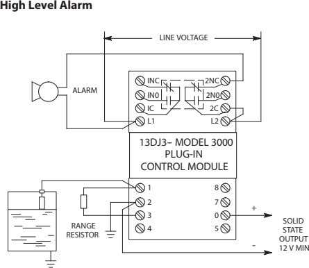 High Level Alarm LINE VOLTAGE INC 2NC ALARM IN0 2N0 IC 2C L1 L2 13DJ3--