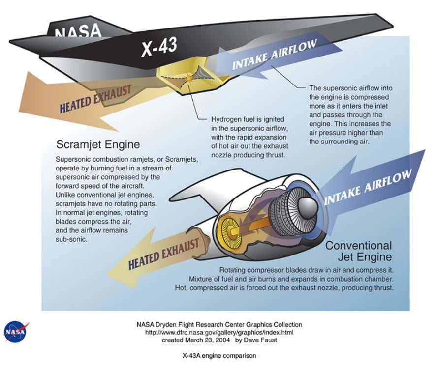What Is a Reentry Vehicle? A Re-entry Vehicle could be a rocket, satellite , or