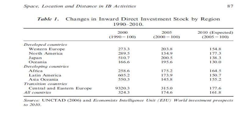 Return on investment in the host country FDI will go to countries that pay a