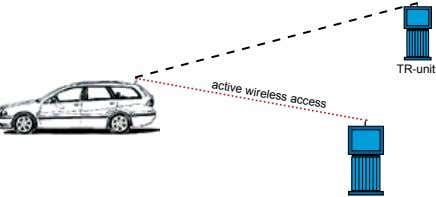 active wireless access TR-unit
