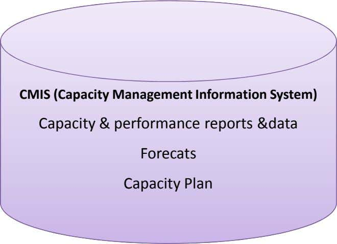 CMIS (Capacity Management Information System) Capacity & performance reports &data Forecats Capacity Plan