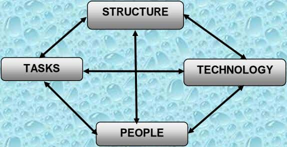 STRUCTURE TASKS TECHNOLOGY PEOPLE