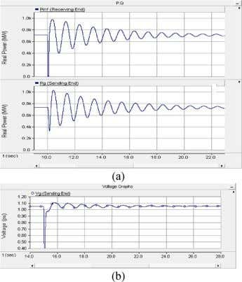 TRANSACTIONS ON POWER DELIVERY, VOL. 30, NO. 2, APRIL 2015 Fig. 3. (a) Maximum nighttime power