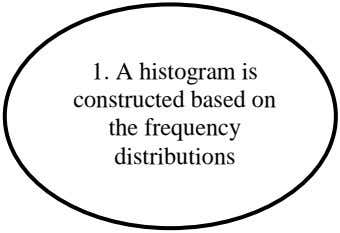 1. A histogram is constructed based on the frequency distributions