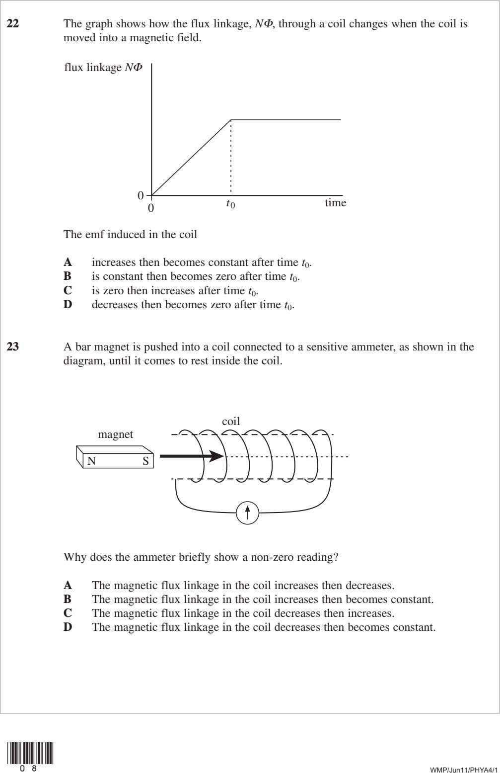 22 The graph shows how the flux linkage, NΦ, through a coil changes when the