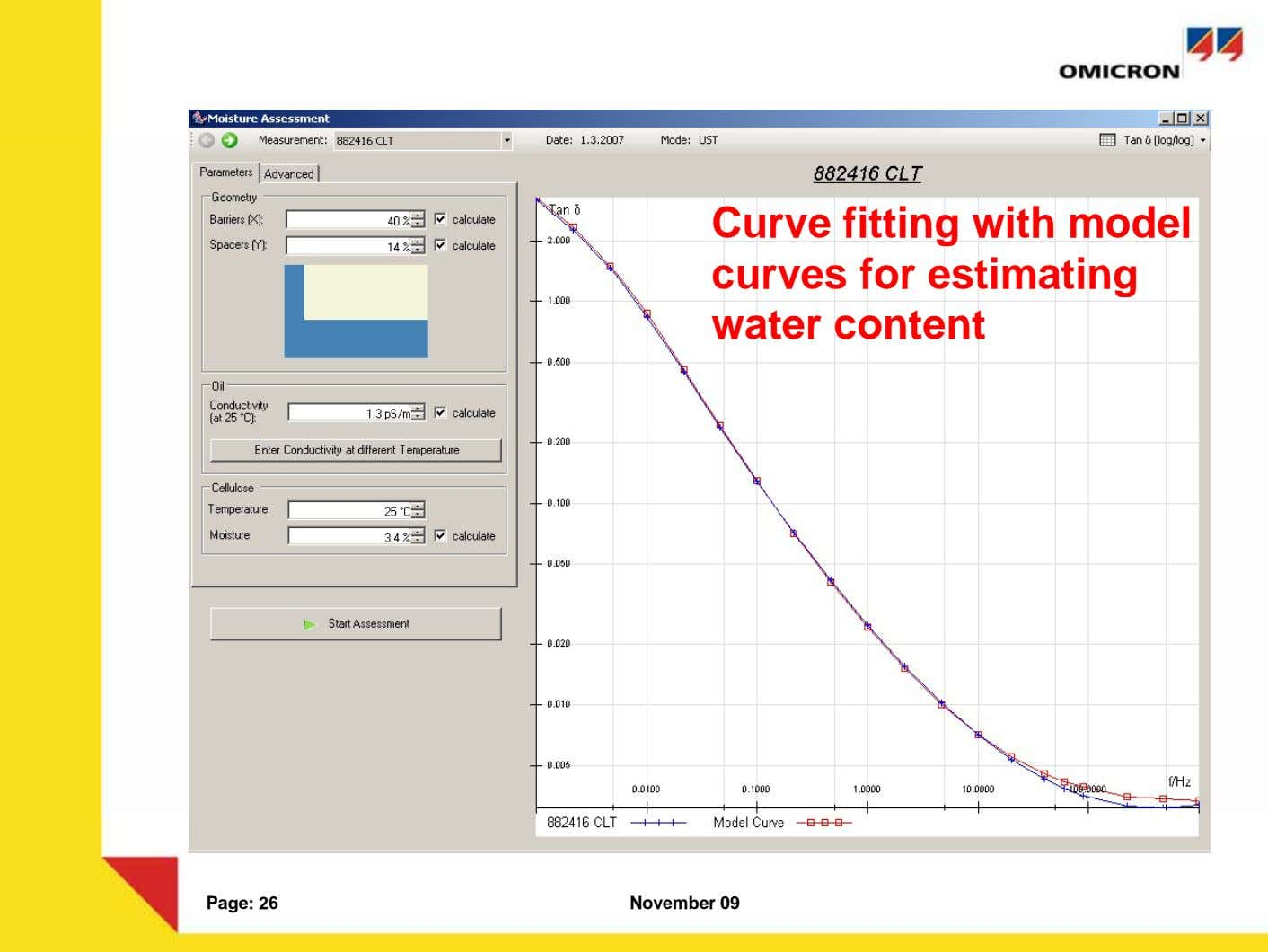 Curve fitting with model curves for estimating water content Page: 26 November 09