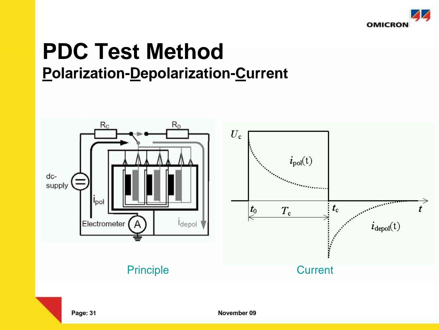 PDC Test Method Polarization-Depolarization-Current Principle Current Page: 31 November 09