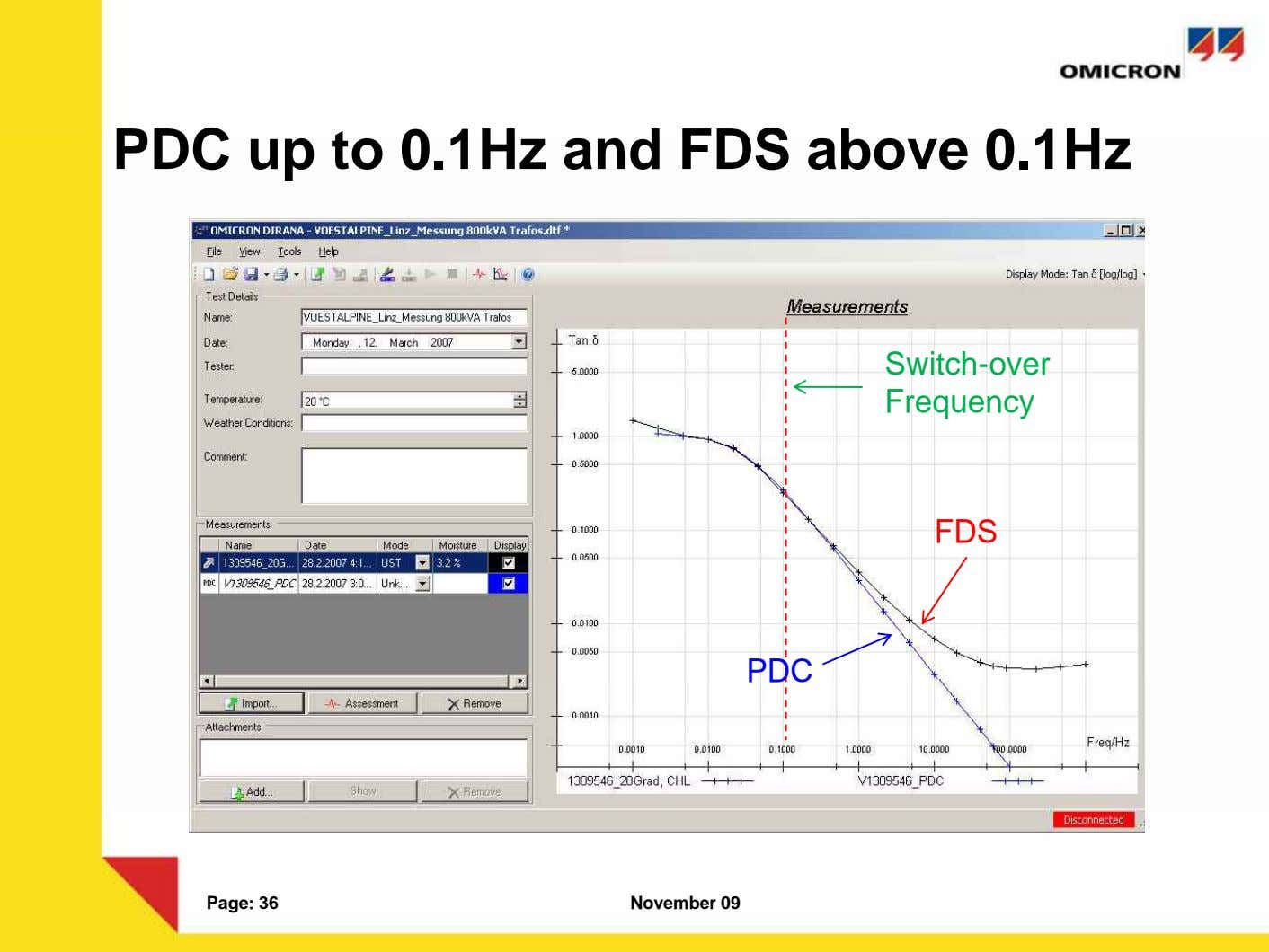 PDC up to 0.1Hz and FDS above 0.1Hz Switch-over Frequency FDS PDC Page: 36 November