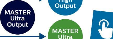 MASTER Ultra Output