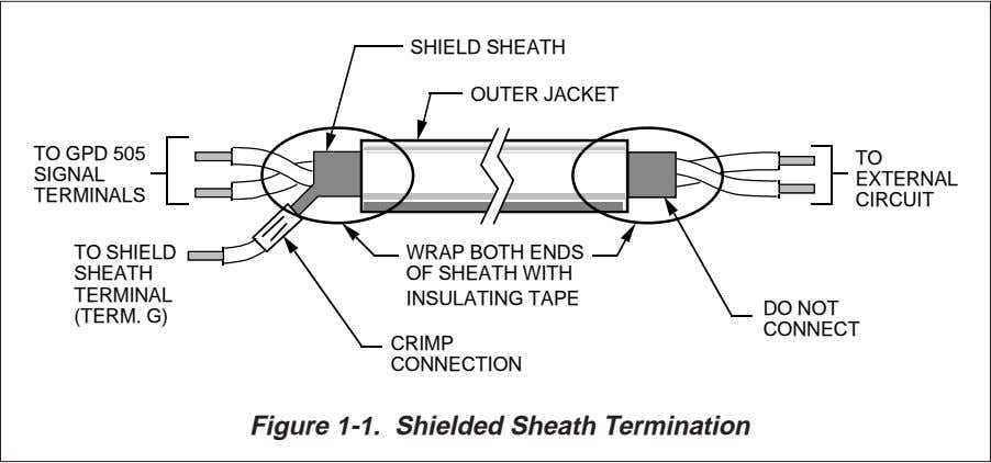 SHIELD SHEATH OUTER JACKET TO GPD 505 SIGNAL TERMINALS TO EXTERNAL CIRCUIT TO SHIELD SHEATH