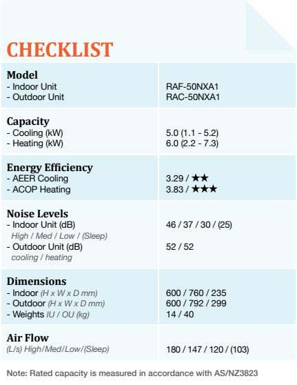 CHECKLIST Model - Indoor Unit RAF-50NXA1 - Outdoor Unit RAC-50NXA1 Capacity - Cooling (kW) 5.0