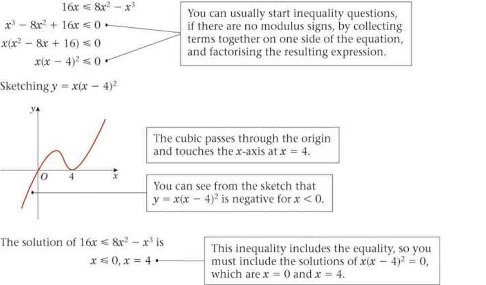 FP2 Edexcel AS and A Level Modular Mathematics Exercise A, Question 1 Question: Solution: © Pearson