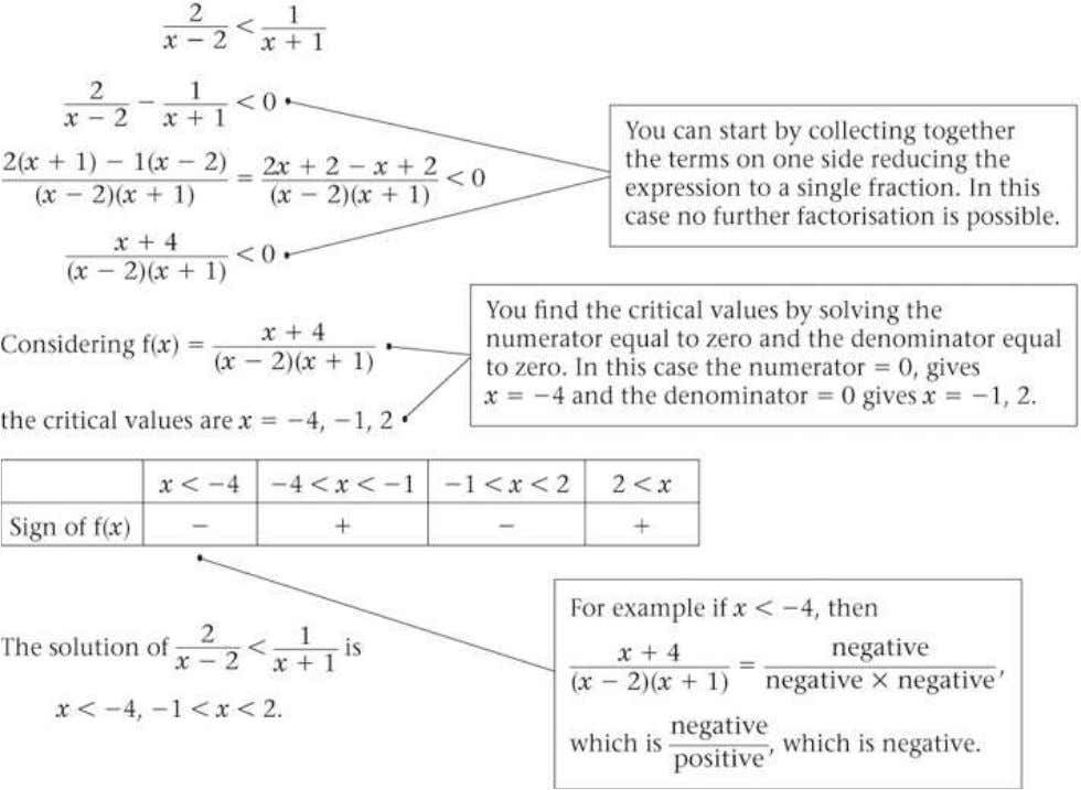 FP2 Edexcel AS and A Level Modular Mathematics Exercise A, Question 2 Question: Solution: © Pearson