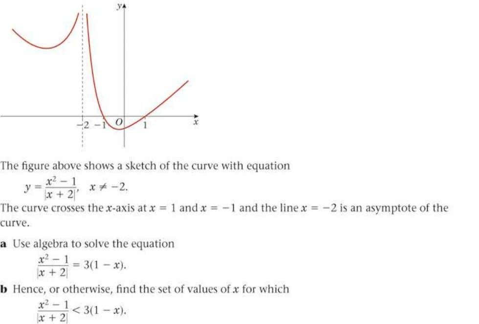 FP2 Page 1 of 2 Solutionbank FP2 Edexcel AS and A Level Modular Mathematics Exercise A,