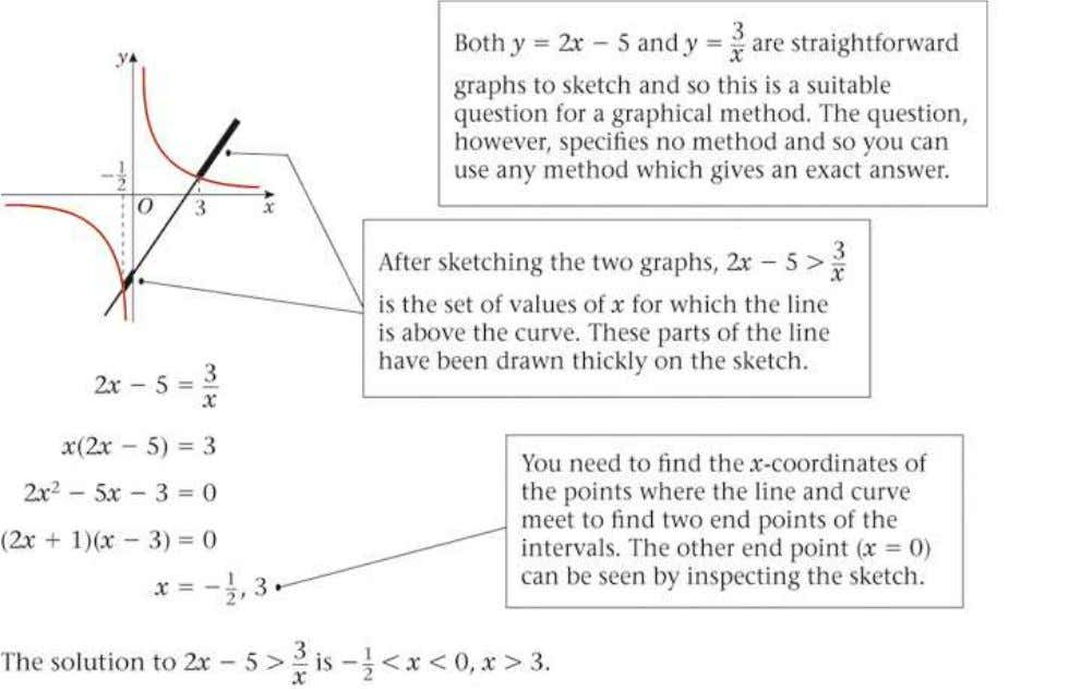 FP2 Edexcel AS and A Level Modular Mathematics Exercise A, Question 5 Question: Solution: © Pearson
