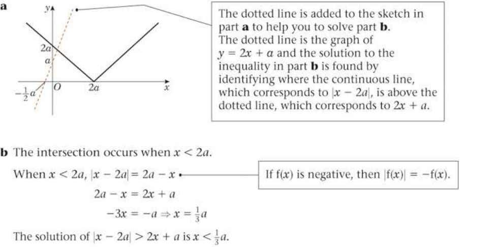 FP2 Edexcel AS and A Level Modular Mathematics Exercise A, Question 8 Question: Solution: © Pearson