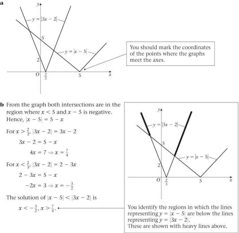 FP2 Edexcel AS and A Level Modular Mathematics Exercise A, Question 10 Question: Solution: © Pearson