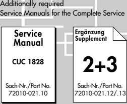 Additionally required Service Manuals for the Complete Service Service Ergänzung Supplement Manual CUC 1828 2+3