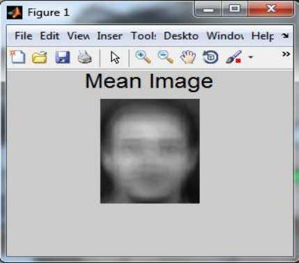 of training images and Eigen faces of the face images are shown in Figure 8. Figure