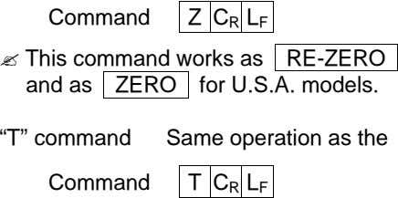 Command Z C R L F ? This command works as RE-ZERO and as ZERO